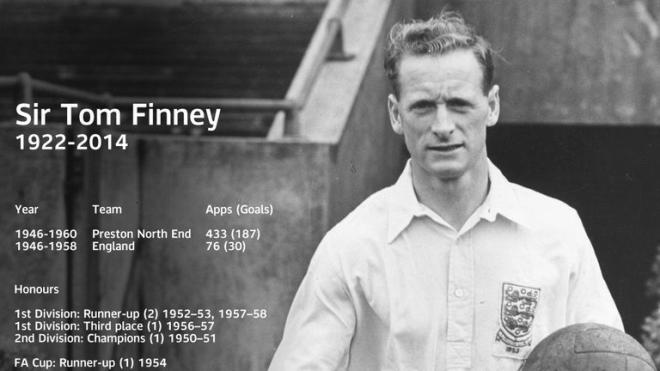 Tom Finney Net Worth